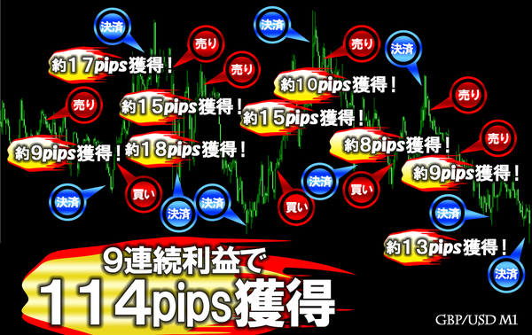 IQ190・1142pips9連続1分足スキャル.png